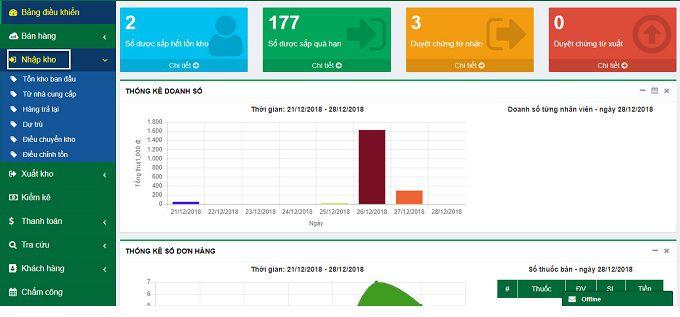 Phần mềm quản lý nhà thuốc Moss Pharma dễ sử dụng