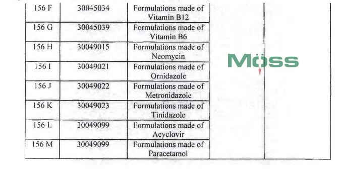 Danh sách dược chất, thuốc hạn chế xuất khẩu