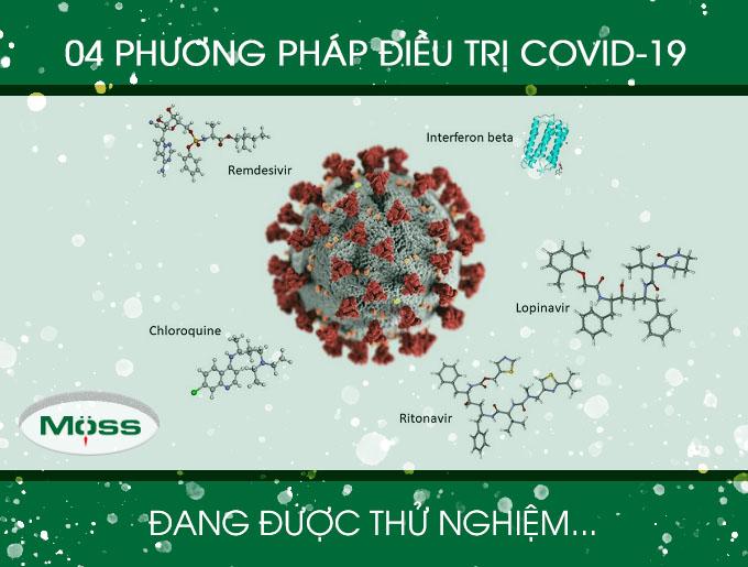 Các nhà khoa học đang tìm kiếm thuốc điều trị COVID-19