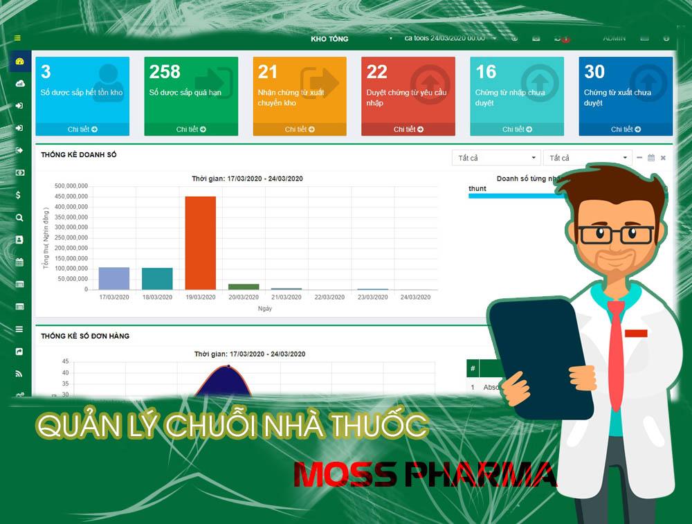 Phần mềm quản lý nhà thuốc hiển thị thông tin dược đầy đủ